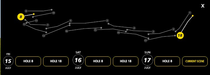 Map of holes at British Open